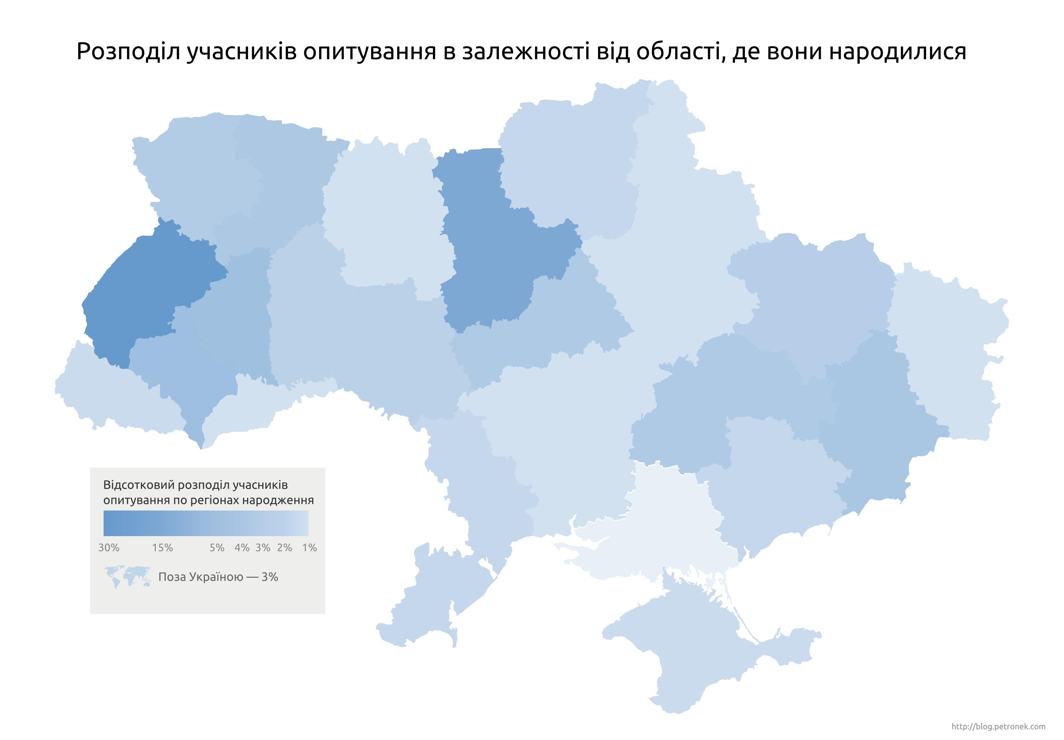 Розподіл учасників опитування в залежності від області, де вони народилися