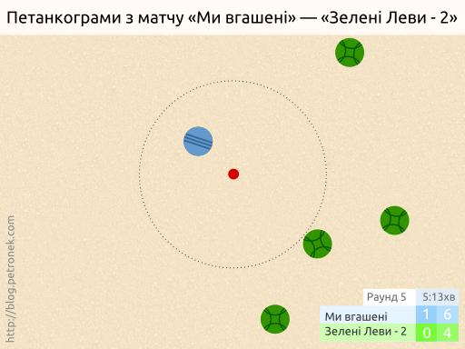 «Ми вгашені» — «Зелені Леви-2». Раунд 5.