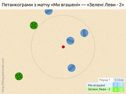 «Ми вгашені» — «Зелені Леви-2». Раунд 1.