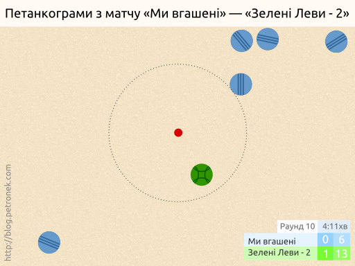 «Ми вгашені» — «Зелені Леви-2». Раунд 10.