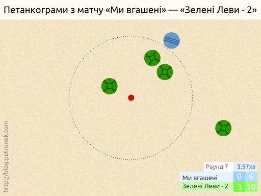 «Ми вгашені» — «Зелені Леви-2». Раунд 7.